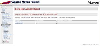 Maven Changelog Plugin - Usage
