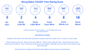 Wong Baker Chart Instructions For Use Wong Baker Faces Foundation