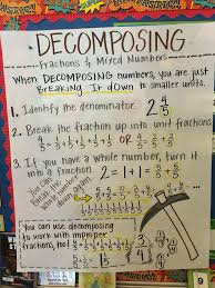 Decomposing Numbers Anchor Chart Anchor Chart For Decomposing Fractions By Christy Hughes