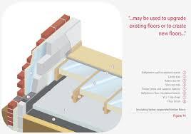 insulating below suspended timber floors