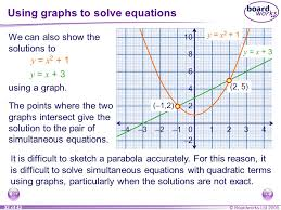 using graphs to solve equations