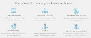Full Clarizen Enterprise Project Management Software Review All