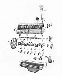 the engine page of some engines a cross sectional view showing the flow of oil through an engine and exploded view illustrations of a typical 6 cylinder engine