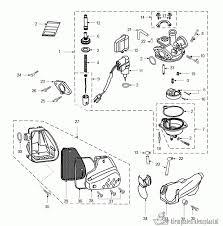 Crossmotor Kleurplaten Uniek Kleurplaten Crossmotor Werkbladen En