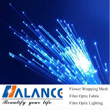 china pmma single optic fiber for sparkle fibre optical lighting stssf 0 75 china pmma single optic fiber sparkle spot optic fiber