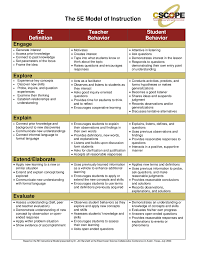 Designing Effective Science Instruction What Works In Science Classrooms 5e Lesson Plan Model Science Lesson Plans Science Lessons