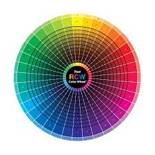 Painting On Location With Real Color Wheel