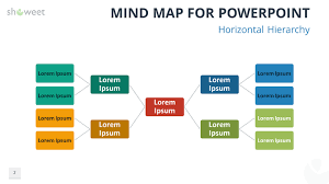 powerpoint map templates mind map templates for powerpoint