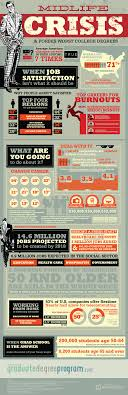 midlife career change infographic your journey to a new career related post