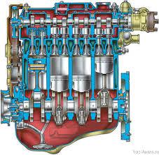 Бесплатно скачать ВАЗ техническое обслуживание и ремонт Рис 2 Продольный разрез двигателя мод 2110