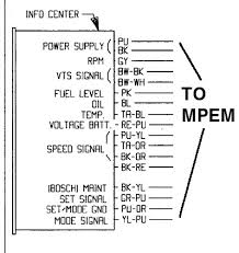 observations on sea doo gauges similarities schematic