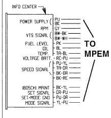 observations on sea doo gauges similarities wire schematic