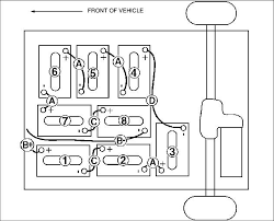 john deere electric gator wiring diagram john service battery on john deere electric gator wiring diagram