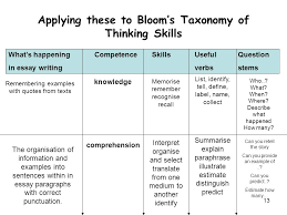 thinking vocabulary language for questions and answers in 13 applying these to bloom s taxonomy of thinking skills what s happeningcompetence skills useful question in essay