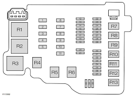 ford ecosport mk2 (second generation) (from 2013) fuse box diagram renault laguna 2 fuse box diagram ford ecosport mk2 (second generation) (from 2013) fuse box diagram (india version)