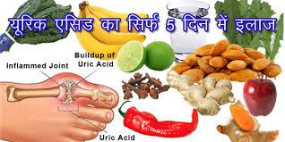 Uric Acid Food Chart Uric Acid Food Chart In Hindi Www Bedowntowndaytona Com
