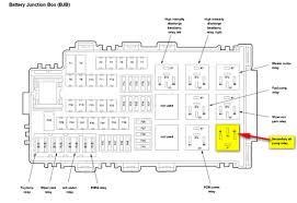 mazda 3 2008 fuse box diagram wiring schematic just another wiring mazda cx 9 fuse box diagram wiring library rh 52 akszer eu 2008 mazda 6 fuse