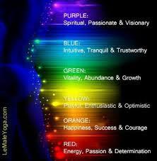 Znalezione obrazy dla zapytania violet chakra color