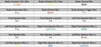 2001 pontiac grand am radio wiring diagram basic guide wiring 2002 pontiac grand am stereo wiring diagram at 2002 Pontiac Grand Am Radio Wiring Harness