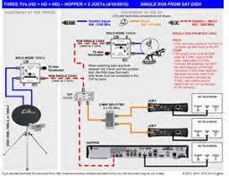 similiar dish joey connection diagram keywords single node wiring diagram single printable wiring diagrams