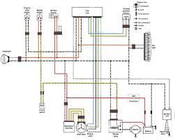 model t wiring harness model wiring diagrams