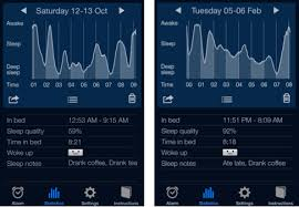 Ideal Sleep Cycle Chart Sleeping With My Data Out Of The Fog
