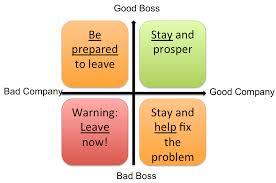 bad bosses at good companies pivot point solutions goodbossbadboss bad company good boss