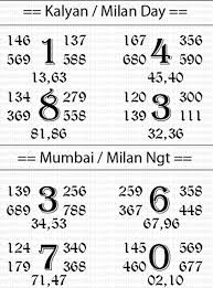 Main Ratan Mumbai Panel Chart