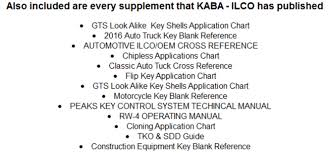 Details About Ilco Key Blank Directory 12th Edition Plus All Updates Supplements More