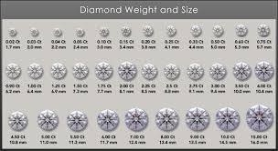 Diamond Points Chart Ajwa Jewellers