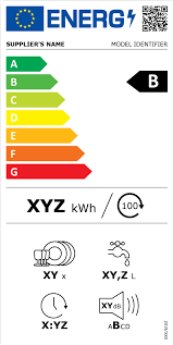 Eco Design Standards New Energy Efficiency Labels Explained