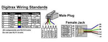 n telephone plug wiring diagram images digitrax rj12 loconet wiring standard railway bob