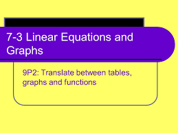 1 7 3 linear equations and graphs 9p2 translate between tables graphs and functions