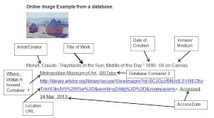 Mla Quote Website Citing Images In Mla 8th Citation Library Guides At
