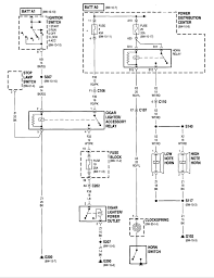 my cigarette lighter on my 1998 jeep wrangler sport quit working 1999 jeep wrangler fuse box location at 98 Wrangler Fuse Box Diagram