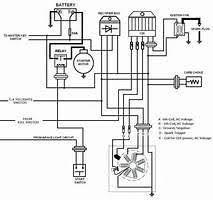 honda scooter wiring diagram modern design of wiring diagram • esquema electrico yamaha jog rr unifeed club rh unifeed club honda elite 80 wiring diagram honda