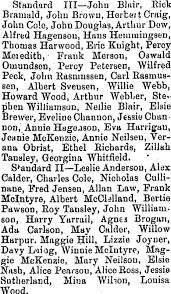 Papers Past | Newspapers | Bush Advocate | 12 September 1901 | DANNEVIHKE  MAIN SCHOOL