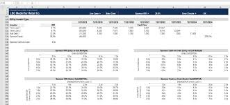Cash Flow Model Excel Financial Model Templates Download Over 200 Free Excel