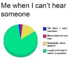 The Best Chart Memes Memedroid