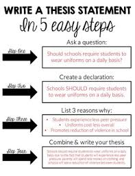 Thesis Statements   My Anchor Charts   Pinterest   School  English     sample thesis statements for middle school students