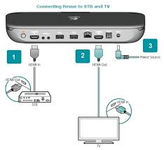 watch more like comcast set top box connections connecting revue to my entertainment system logitech support article