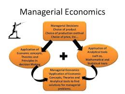 definition of managerial economics jpg Assignment Help