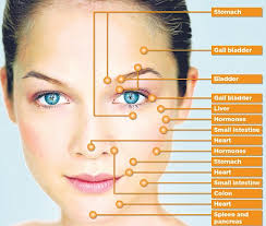 Facial Rejuvenation Cosmetic Acupuncture Points Chart Dont Pop A Pill Press Your Face Daily Mail Online