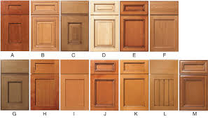 cabinet style. Kitchen Cabinet Styles. Styles Marvelous 23 28 Style HBE D