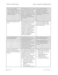 research white paper iota portugues