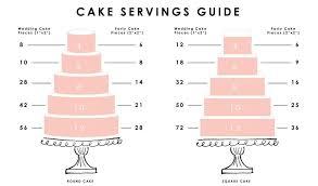 Wedding Cake Pricing Chart Liverpool Cake Company Prices Liverpool Cake Company