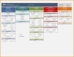 Sample Organizational Chart In Excel Excel Templates Organizational Chart Free Download Organization