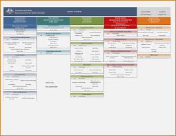 Excel Templates Organizational Chart Free Download Organization