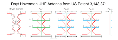 hoverman antenna design from patent