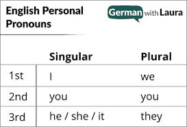 German Pronouns Chart German Personal Pronouns Your Essential Guide